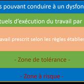 Ecarts aux procédures : risque ou sauvegarde ? - Santé et Sécurité au travail par safetyfirst