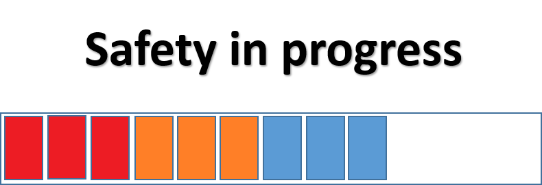 ISO 45001 - le paradoxe de l'entreprise, du préventeur et de la France !